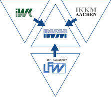 Logos of former institutes and actual logo of the IWM